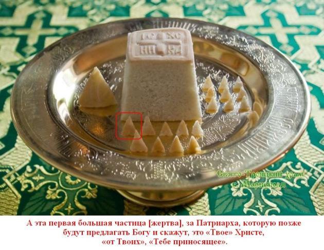 Кадильница в храме