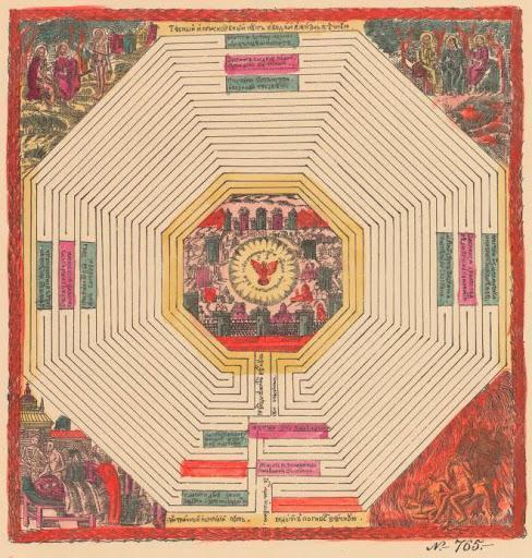 икона духовный лабиринт